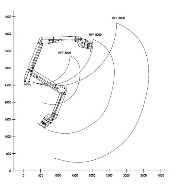 Absaugarm Punktabsaugarm Typ RFF - Ø160 - Technische Zeichnung für die Längen 2000 - 4000 mm | Vaupel-Shop