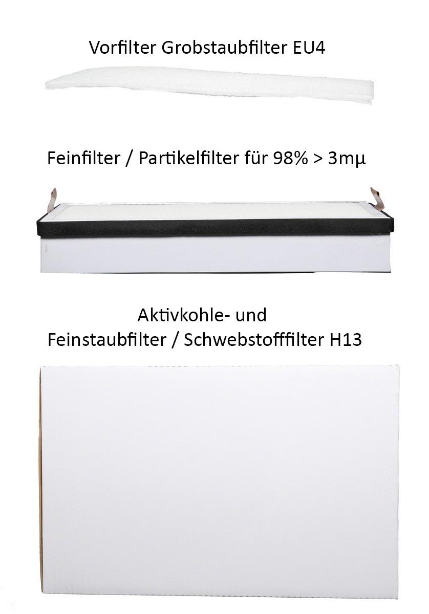 Filterset für Rauch- und Gasabsaugung Typ VAUPEL LAB-2D/W und LAB-1F