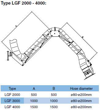 Punktabsaugarm Typ LGF - Technische Skizze